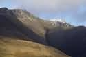 Blencathra has been viewed 9942 times